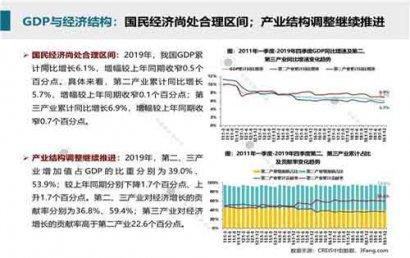 2020年1月商业地产市场月报