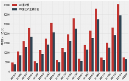 中指研究院:一季度北京写字楼市场回顾