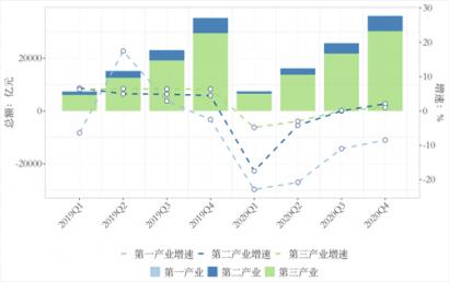 2020年北京写字楼市场回顾:租赁需求平稳复苏,空置创近年新高